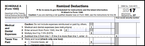 About IRS 1040 schedule A itemizing charitable donation deductions